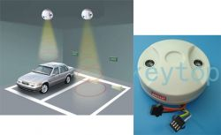 Car Parking Guidance Systems