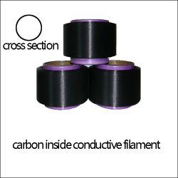 Carbon-inside Conductive Yarn,carbon-inside Conduc