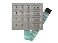 Telephone,payphone,phone,atm Keypad