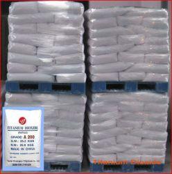 Yantai Shuangyou Chemicals Co.,ltd