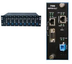 Fttx Ftth Epon Triple-play Solutions