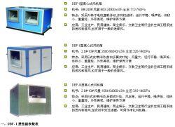 Zhengzhou Double Air Conditioning Equipment, Ltd